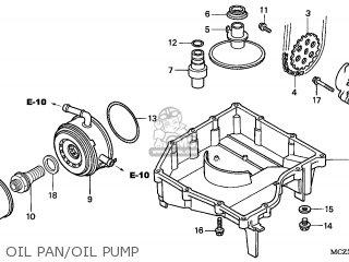Honda CB900F HORNET 2002 (2) FRANCE parts lists and schematics
