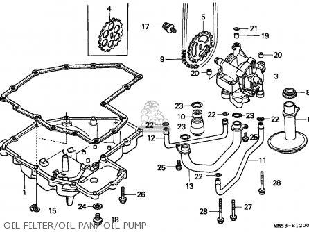 Honda CBR1000F 1989 (K) ENGLAND / DB parts lists and