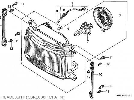 Honda CBR1000F HURRICANE1000 1987 (H) EUROPEAN DIRECT
