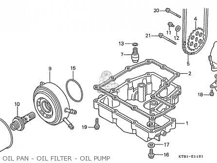 Honda Cbr400rrj (nc23) (japanese Domestic) parts list