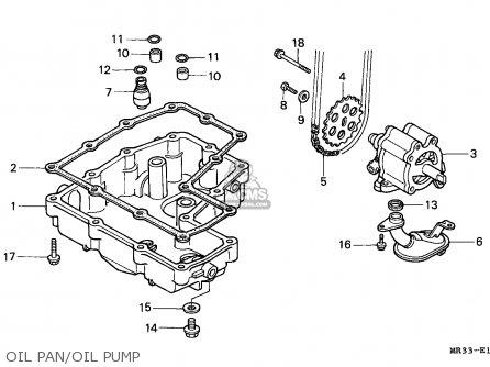 Honda CBR500F 1990 (L) AUSTRIA parts lists and schematics