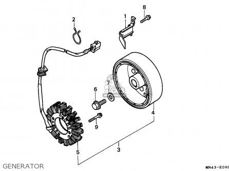 Honda CBR600F HURRICANE 1989 (K) ITALY / KPH parts lists