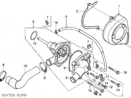 Honda Cbr600f2 Super Sport 1993 Usa parts list partsmanual