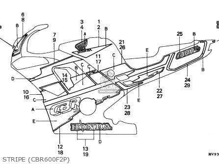 Honda CBR600F2 SUPERSPORT 1993 (P) CANADA / MKH parts