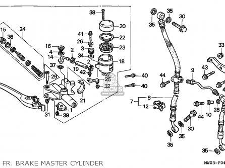 Honda Cbr900rr Fire Blade 1995 England parts list