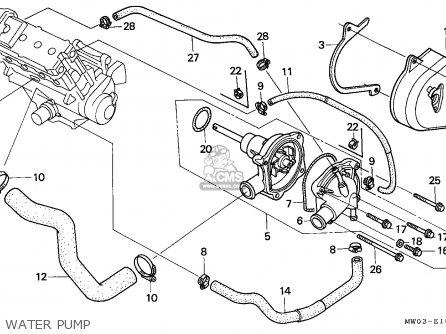 Honda CBR900RR FIREBLADE 1994 (R) NETHERLANDS parts lists