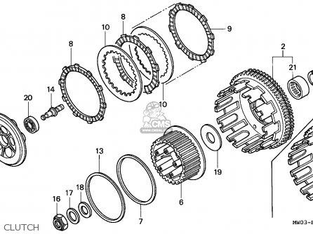 Honda CBR900RR FIREBLADE 1995 (S) ENGLAND parts lists and
