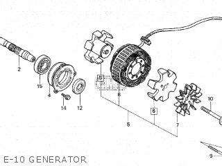 Honda CBX600E 1983 (D) parts lists and schematics