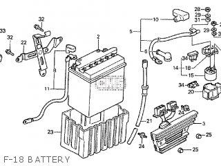 Honda CBX750F 1984 (E) parts lists and schematics