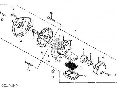 Honda CD250U 1989 (K) ENGLAND parts lists and schematics