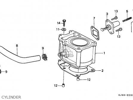Honda CH125 ELITE 1984 (E) ENGLAND parts lists and schematics