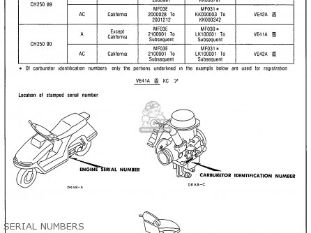 Honda Ch250 Elite 250 1989 (k) Usa parts list partsmanual