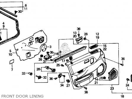 88 Honda Dx Fuse Box Honda Clutch Line Wiring Diagram ~ Odicis