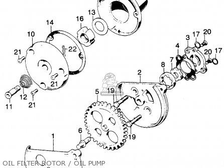 Honda CL125S SCRAMBLER 125 S1 1974 USA parts lists and