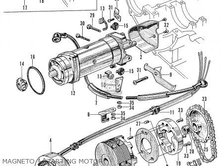 Honda Cl160 Scrambler (general Export Model) parts list