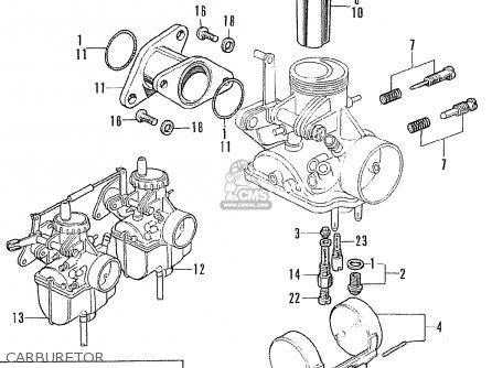 Honda CL175 SCRAMBLER 1972 K6 USA parts lists and schematics