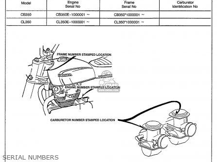 Harley Electrical Connectors, Harley, Free Engine Image