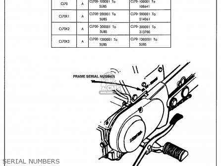 Honda Cl70 Scrambler 1970 K1 Usa parts list partsmanual