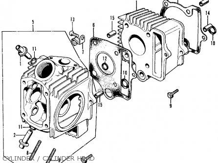Honda CL70 SCRAMBLER 1972 K3 USA parts lists and schematics