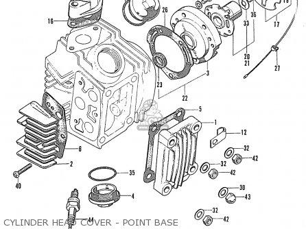 Honda CL90 SCRAMBLER GENERAL EXPORT / TYPE 1 parts lists