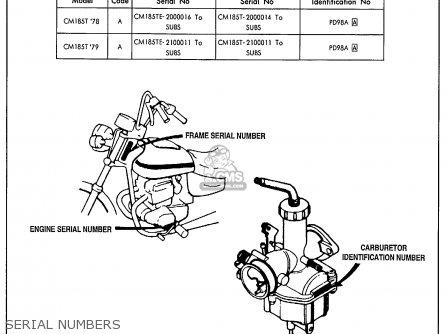 Honda CM185T TWINSTAR 1979 (Z) USA parts lists and schematics