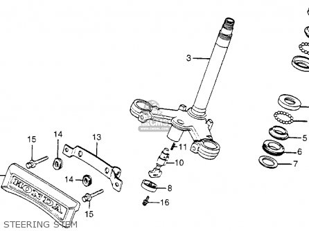 Honda CM400T 1981 (B) USA parts lists and schematics