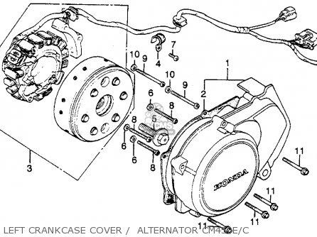 Honda CM450C 1982 (C) CUSTOM USA parts lists and schematics