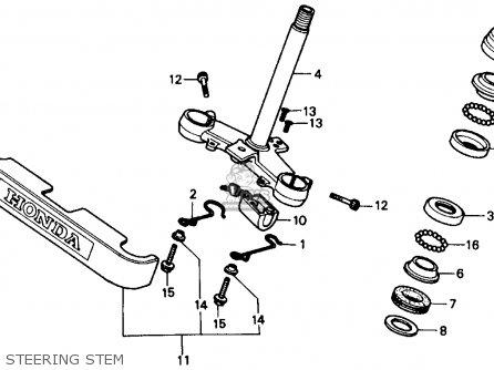 Honda Cmx250c Rebel 250 1985 Usa parts list partsmanual
