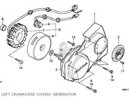 Honda CMX450C REBEL 1986 (G) CANADA / MKH parts lists and