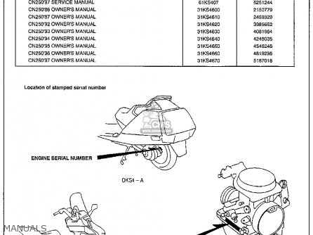 Honda Cn250 Helix 1987 (h) Usa parts list partsmanual