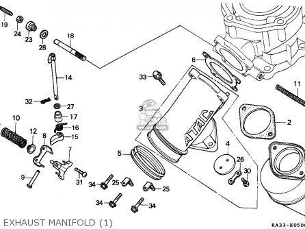 Honda Cr125r 1984 Australia / Cmf parts list partsmanual