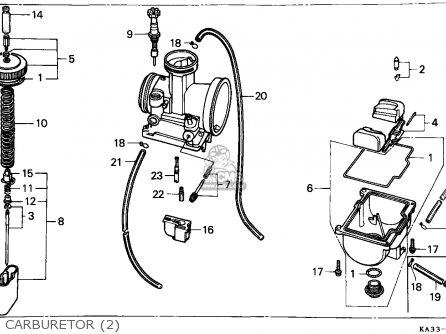 Honda Cr125r 1986 (g) Canada / Cmf parts list partsmanual