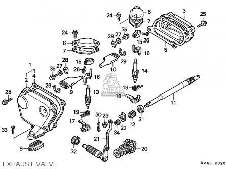 Honda CR125R 1993 (P) AUSTRALIA parts lists and schematics