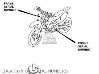 Honda CR125R 2003 (3) USA parts lists and schematics