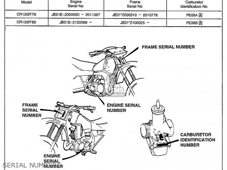 Honda CR125R ELSINORE 1980 (A) USA parts lists and schematics