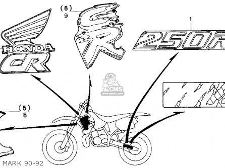 Honda Xr Motorcycles Honda CB Wiring Diagram ~ Odicis