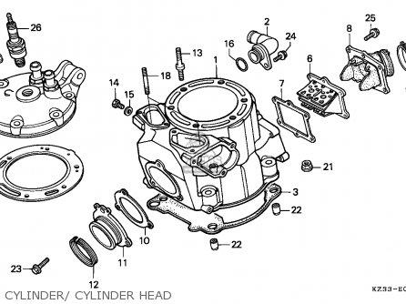 Honda Cr250r 1991 European Direct Sales parts list