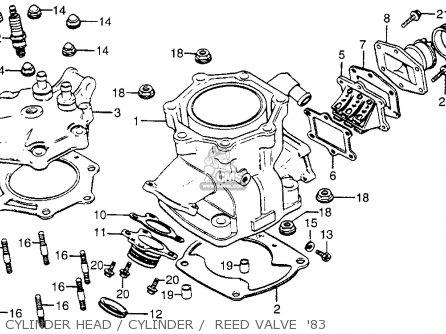 Honda CR250R ELSINORE 1983 (D) USA parts lists and schematics