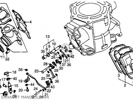 Honda CR250R ELSINORE 1984 (E) USA parts lists and schematics
