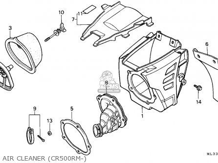 Honda Cr500r 1991 (m) European Direct Sales Cmf parts list