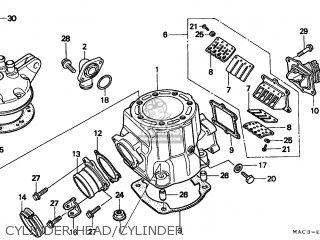 Honda Cr500r 2001 (1) Canada Cmf parts list partsmanual