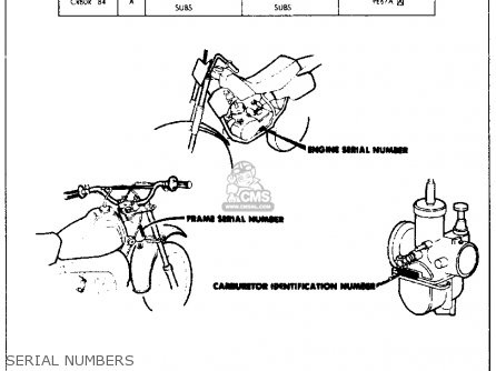 Honda CR80R 1984 (E) USA parts lists and schematics