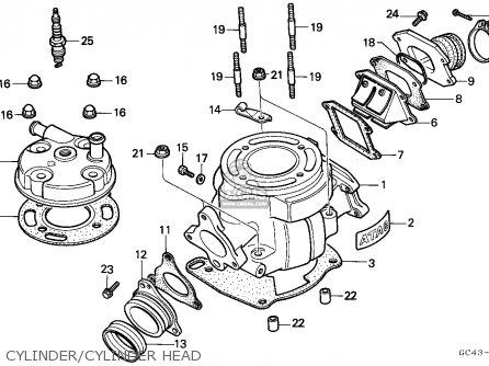 Honda CR80R 1986 (G) CANADA parts lists and schematics