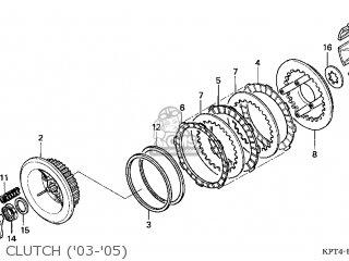 Honda CRF150F 2005 (5) USA parts lists and schematics