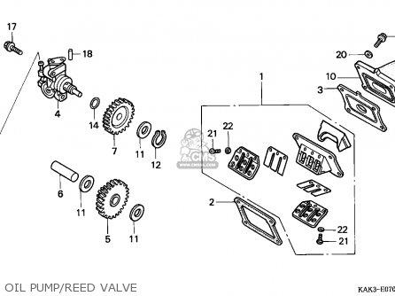 Honda Crm125r 1991 (m) Belgium parts list partsmanual