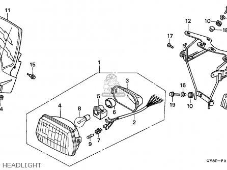 Honda CRM50R 1993 (P) PORTUGAL parts lists and schematics
