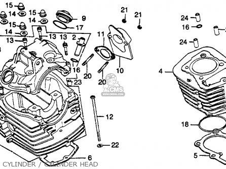 Honda CT125 TRAIL 1977 USA parts lists and schematics