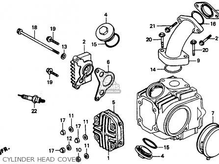 Honda CT70 1994 (R) USA parts lists and schematics