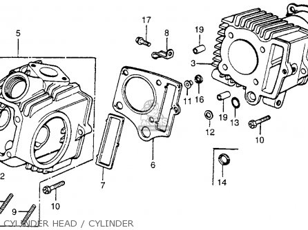 Honda CT70 TRAIL 70 1981 (B) USA parts lists and schematics