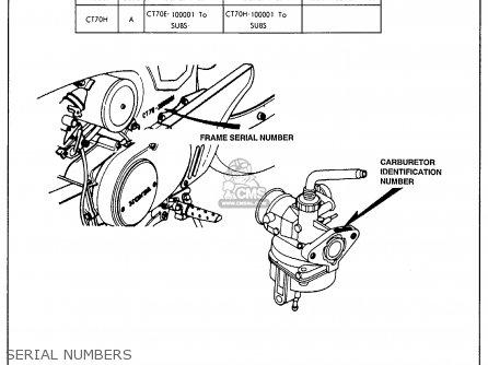 Honda Mini Trail 70 Wiring Schematic Polaris 50 Cdi Wiring